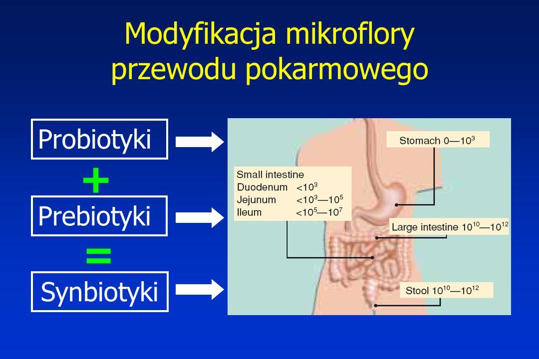 Modyfikacja mikroflory przewodu pokarmowego