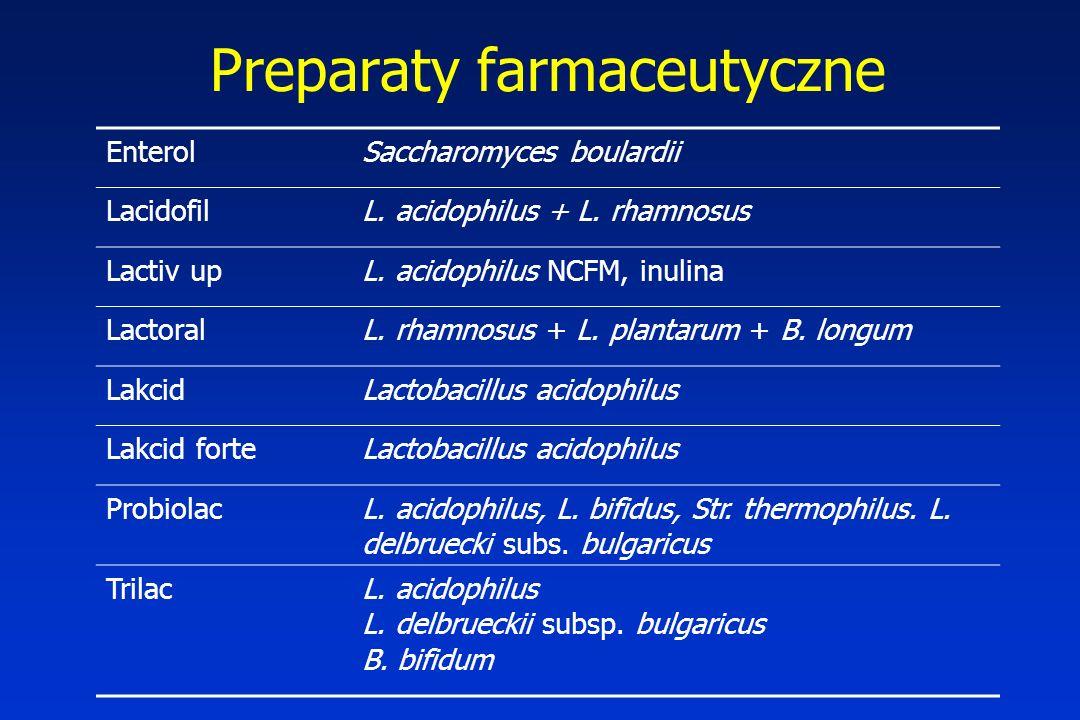 Preparaty farmaceutyczne