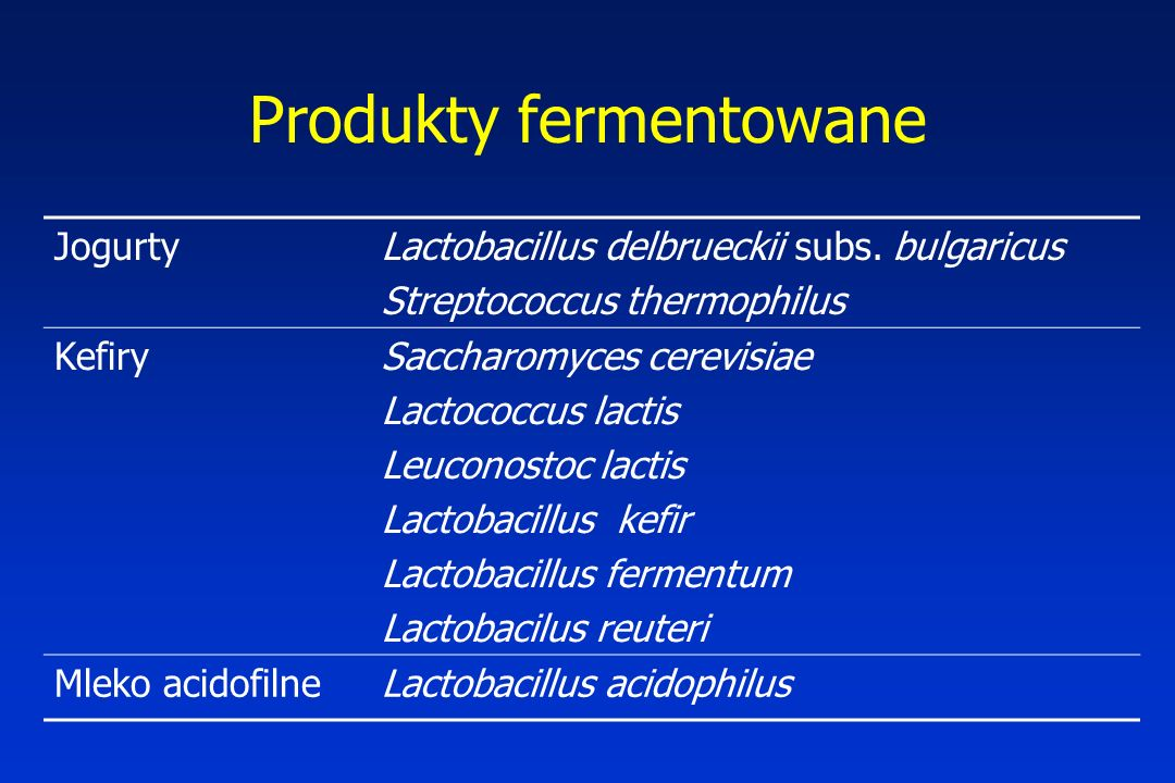 Produkty fermentowane