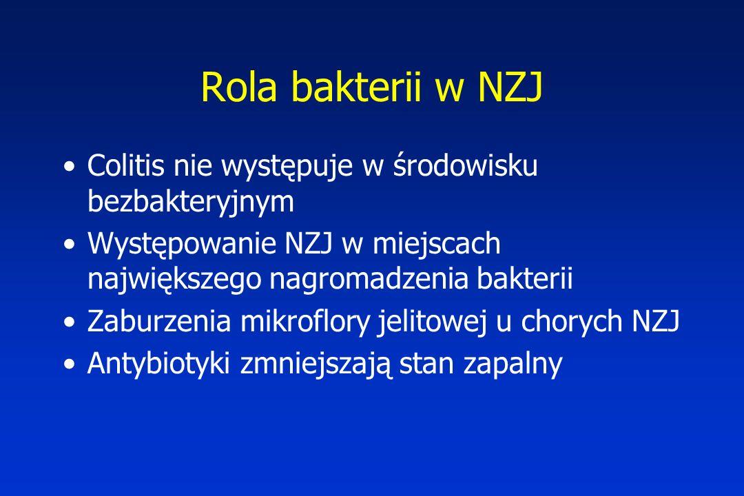 Rola bakterii w NZJ Colitis nie występuje w środowisku bezbakteryjnym