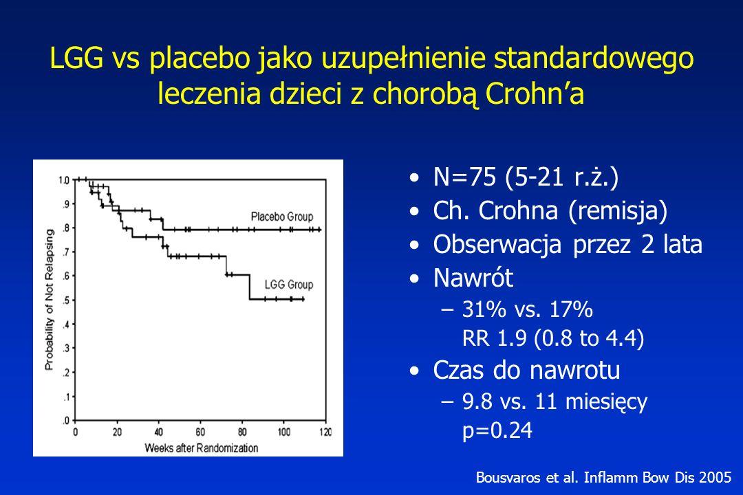 LGG vs placebo jako uzupełnienie standardowego leczenia dzieci z chorobą Crohn'a