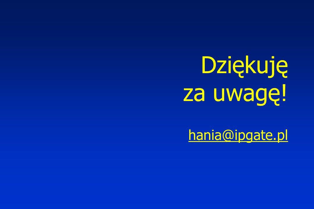 Dziękuję za uwagę! hania@ipgate.pl
