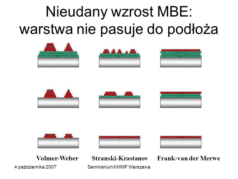 Nieudany wzrost MBE: warstwa nie pasuje do podłoża