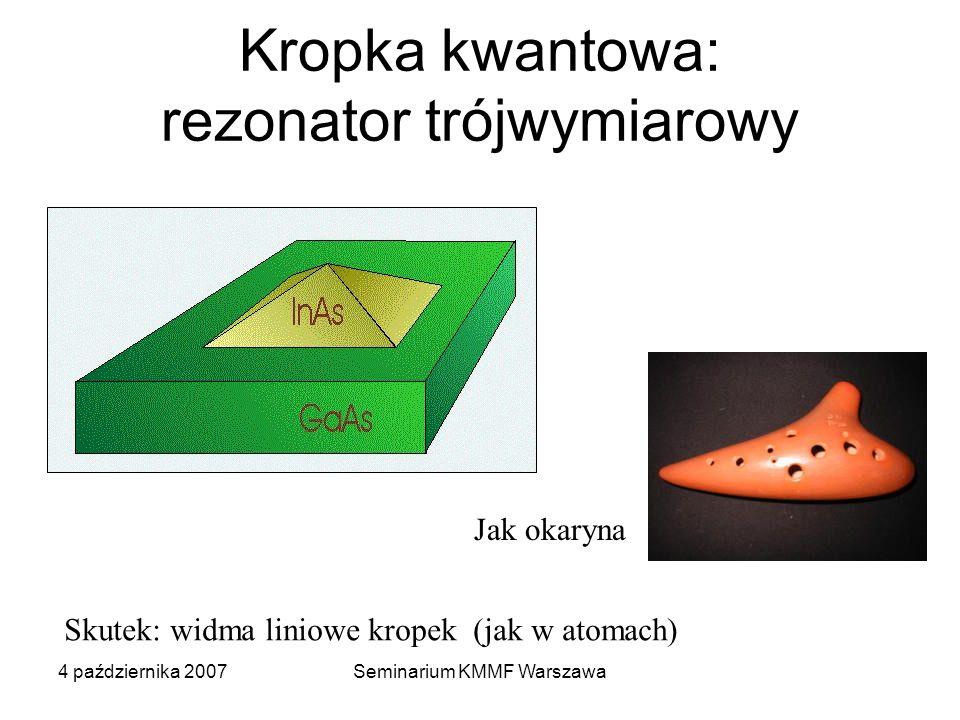 Kropka kwantowa: rezonator trójwymiarowy