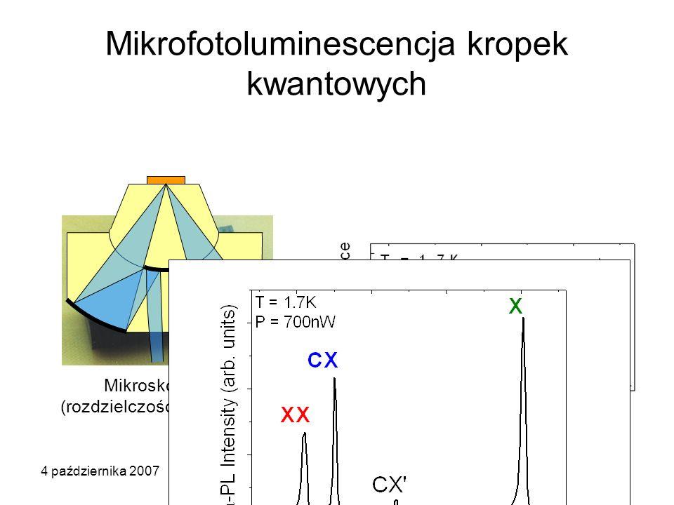 Mikrofotoluminescencja kropek kwantowych
