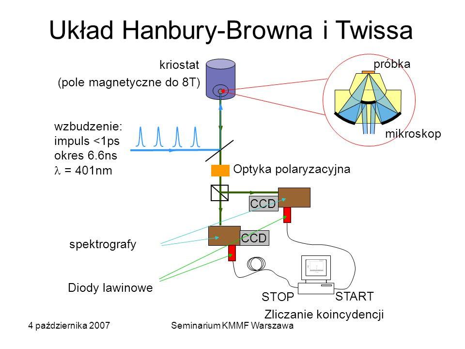 Układ Hanbury-Browna i Twissa