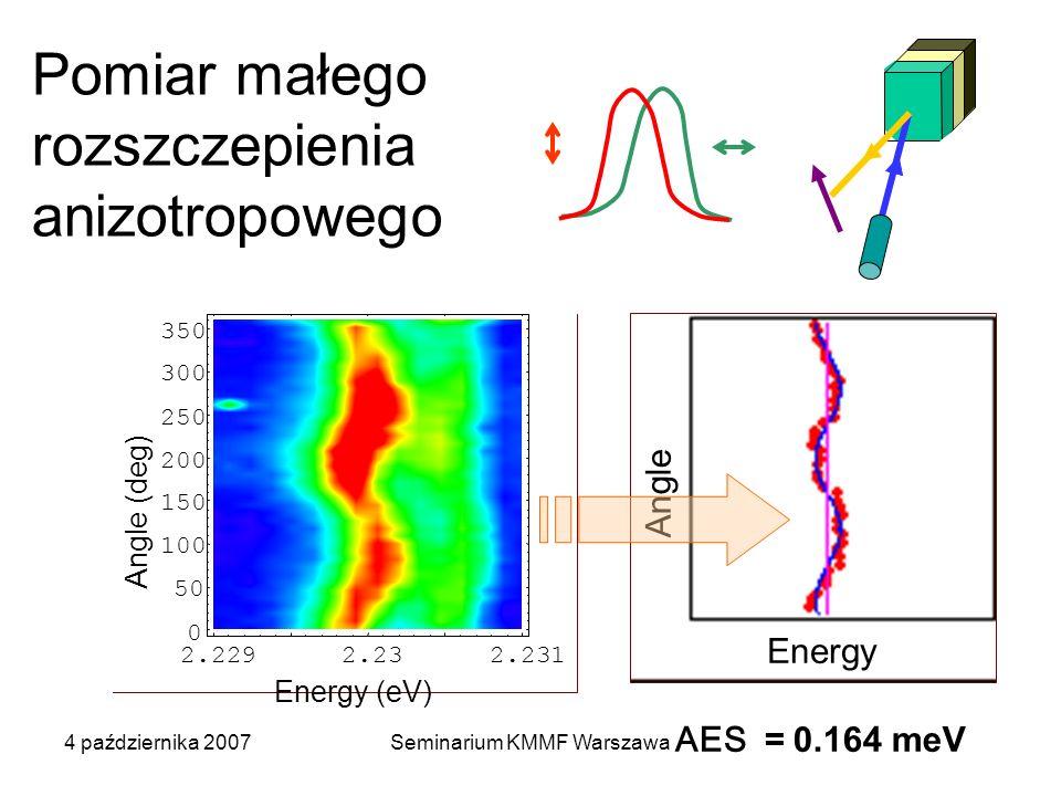 Pomiar małego rozszczepienia anizotropowego