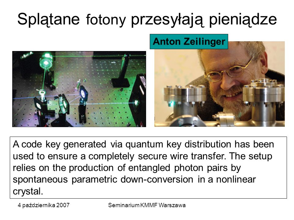 Splątane fotony przesyłają pieniądze