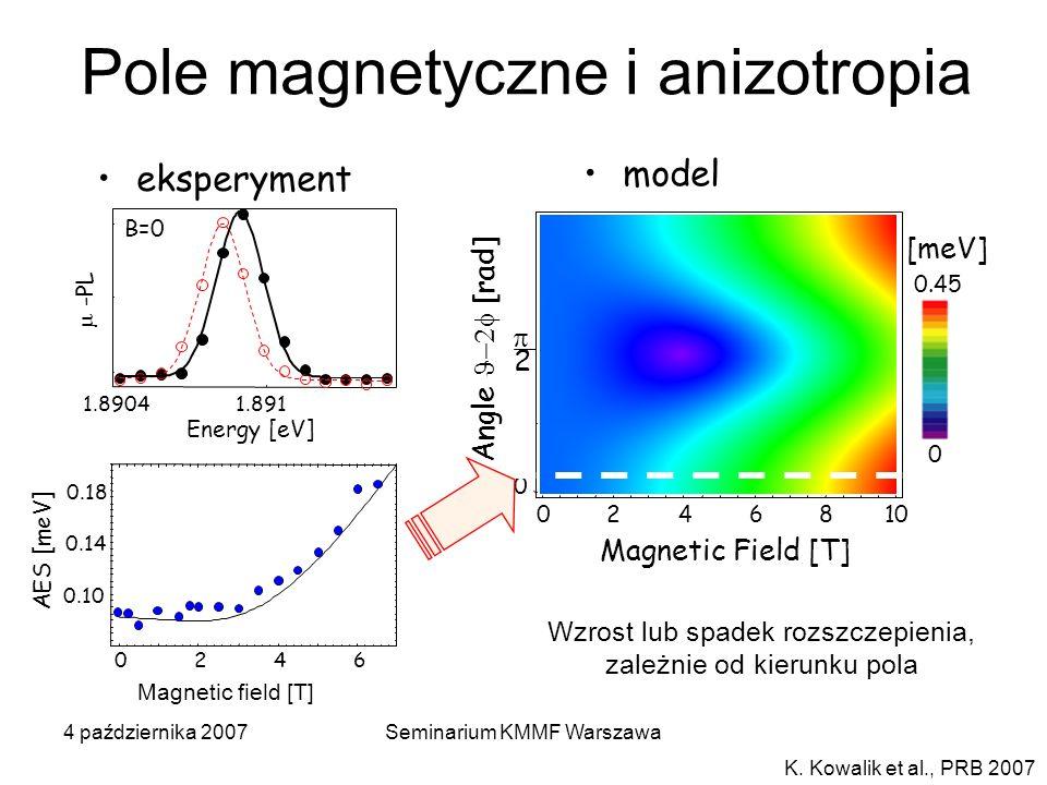Pole magnetyczne i anizotropia