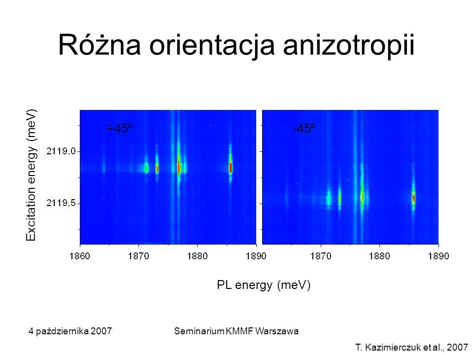 Różna orientacja anizotropii