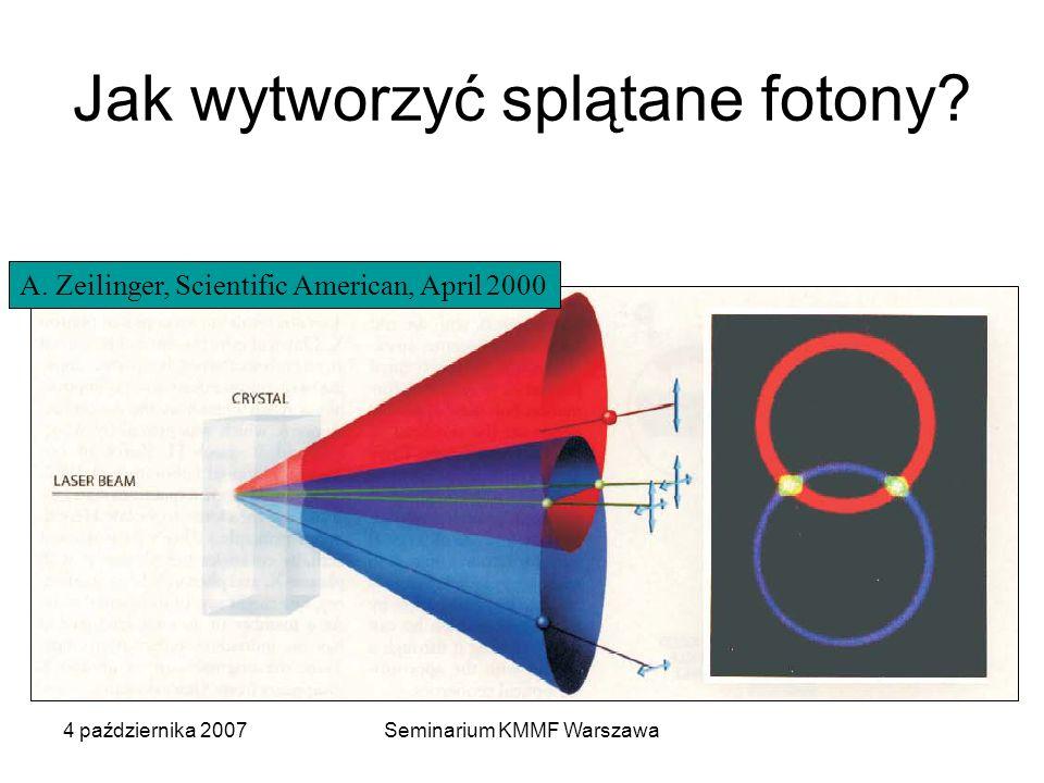 Jak wytworzyć splątane fotony