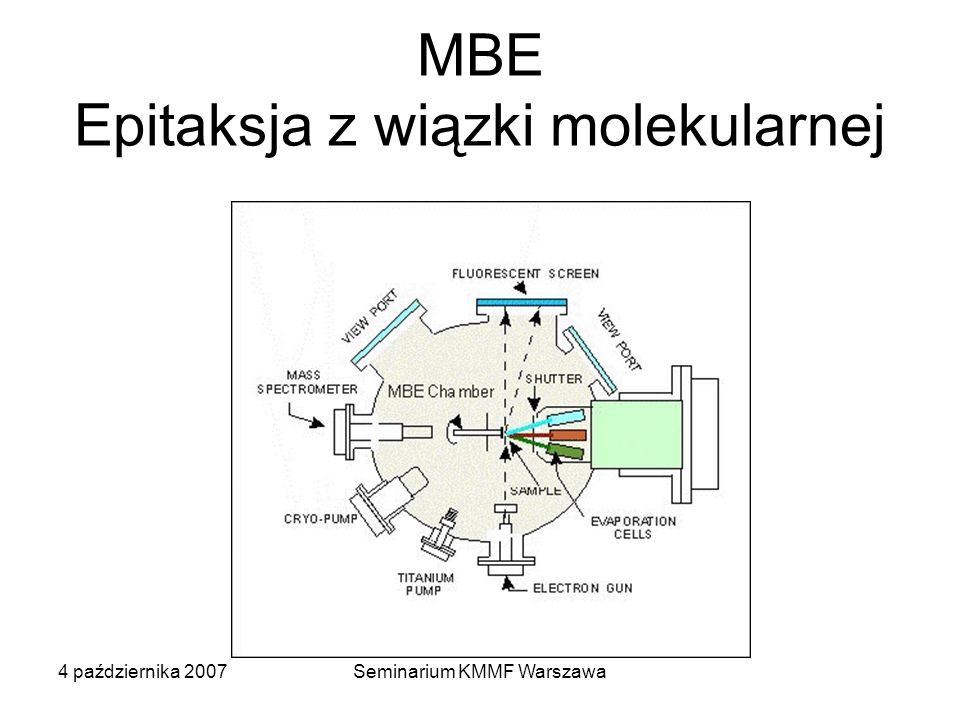 MBE Epitaksja z wiązki molekularnej