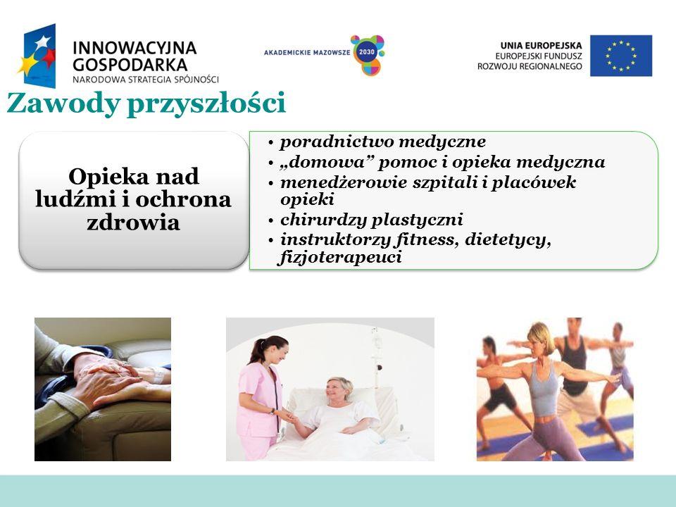 Opieka nad ludźmi i ochrona zdrowia