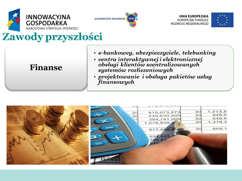 Zawody przyszłości Finanse e-bankowcy, ubezpieczyciele, telebanking