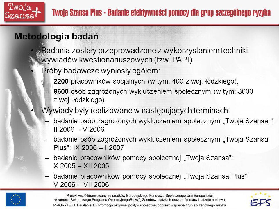 Metodologia badań Badania zostały przeprowadzone z wykorzystaniem techniki wywiadów kwestionariuszowych (tzw. PAPI).
