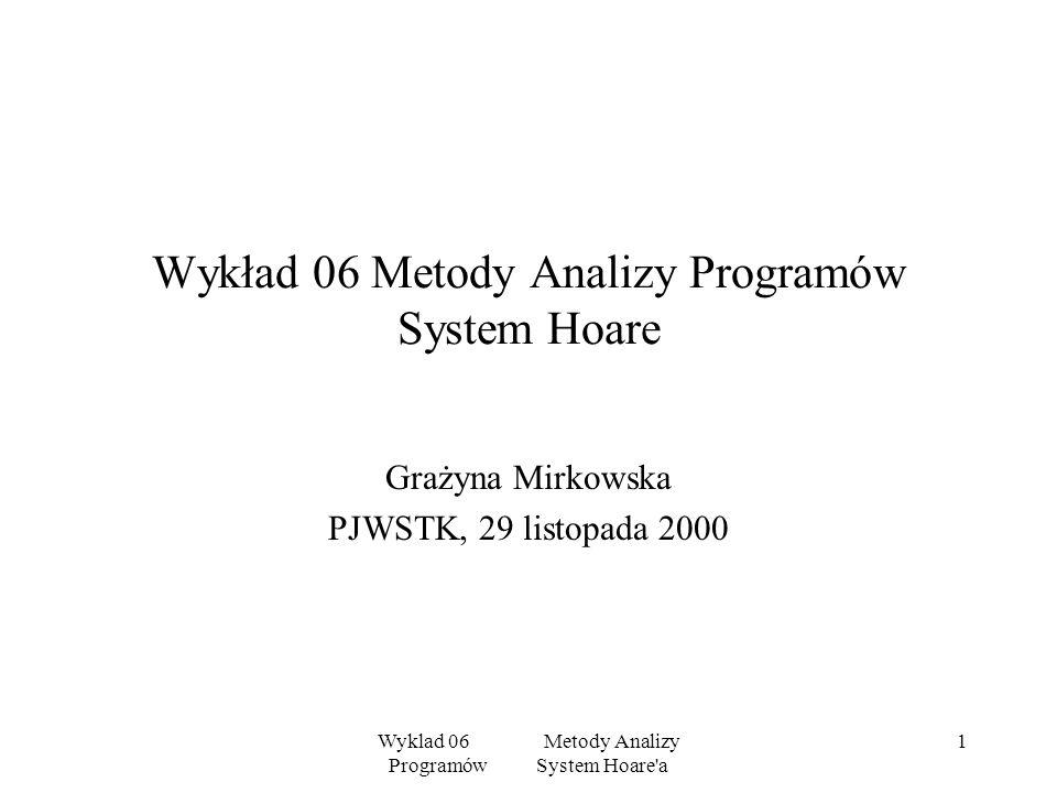 Wykład 06 Metody Analizy Programów System Hoare