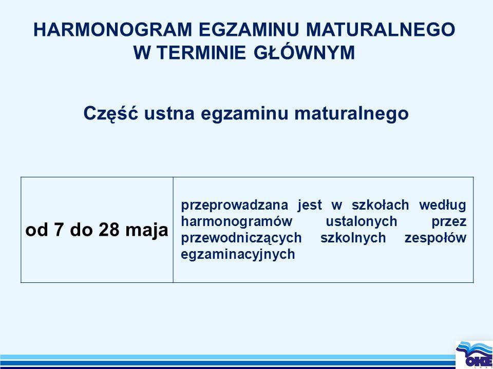 HARMONOGRAM EGZAMINU MATURALNEGO Część ustna egzaminu maturalnego