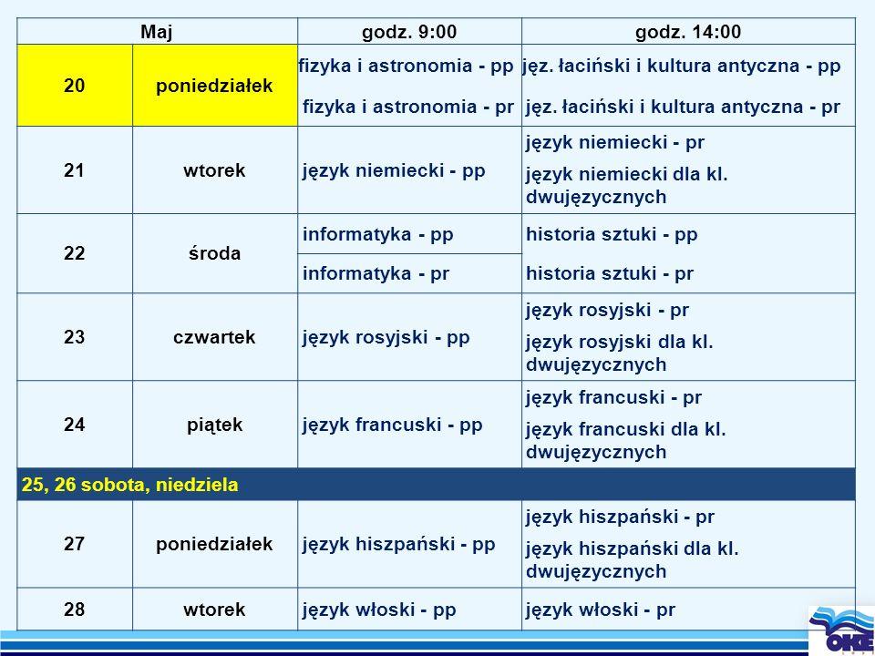 Maj godz. 9:00. godz. 14:00. 20. poniedziałek. fizyka i astronomia - pp. jęz. łaciński i kultura antyczna - pp.