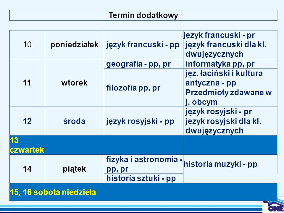 Termin dodatkowy 10. poniedziałek. język francuski - pp. język francuski - pr. język francuski dla kl. dwujęzycznych.