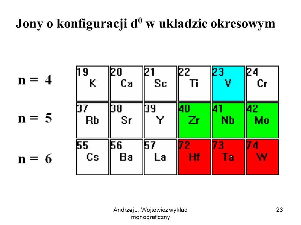 Jony o konfiguracji d0 w układzie okresowym