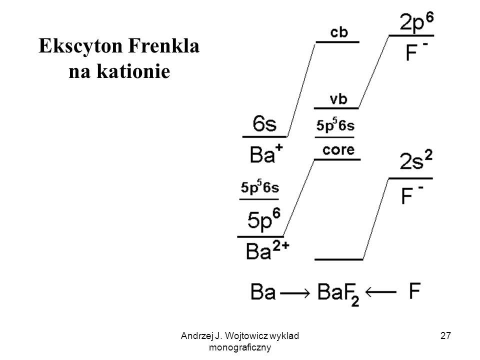 Ekscyton Frenkla na kationie