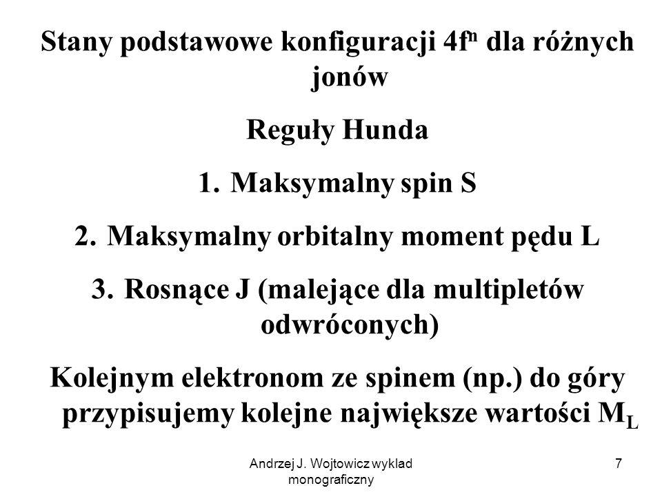 Stany podstawowe konfiguracji 4fn dla różnych jonów Reguły Hunda
