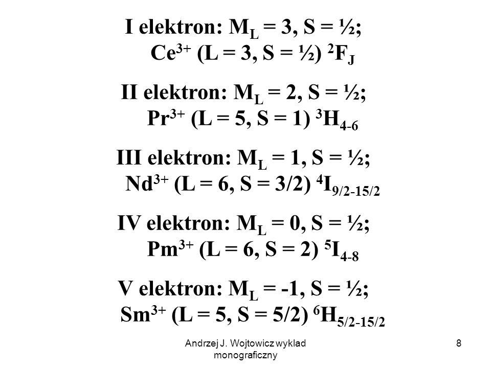 I elektron: ML = 3, S = ½; Ce3+ (L = 3, S = ½) 2FJ