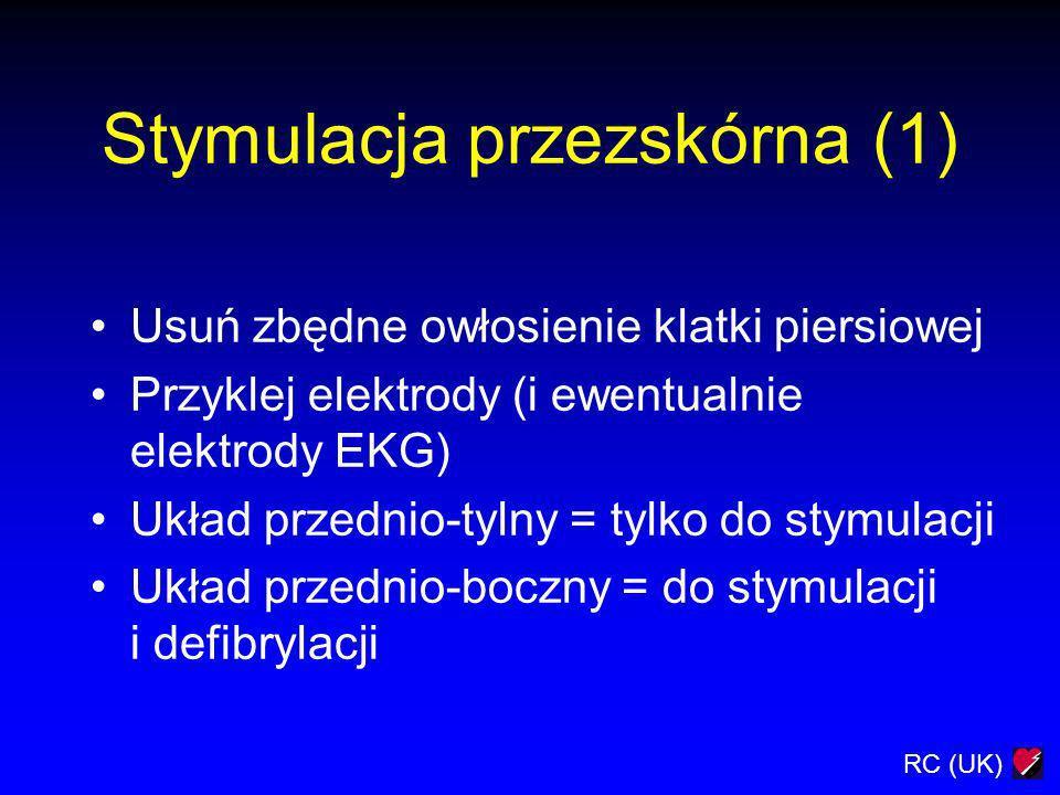 Stymulacja przezskórna (1)