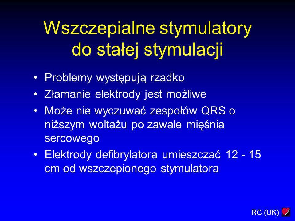 Wszczepialne stymulatory do stałej stymulacji