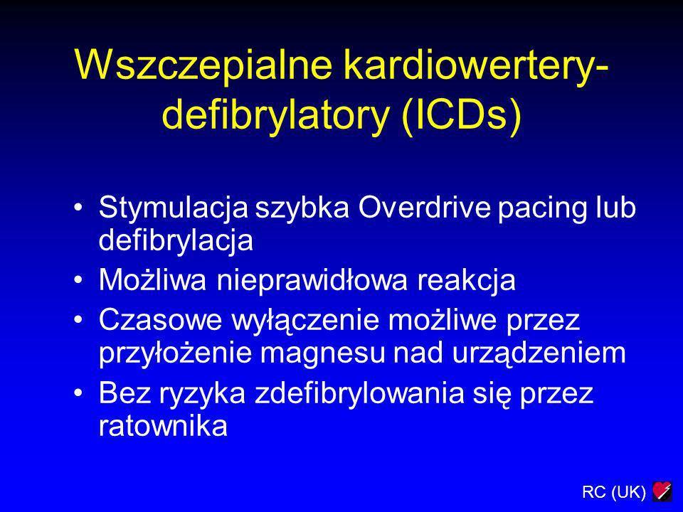 Wszczepialne kardiowertery-defibrylatory (ICDs)