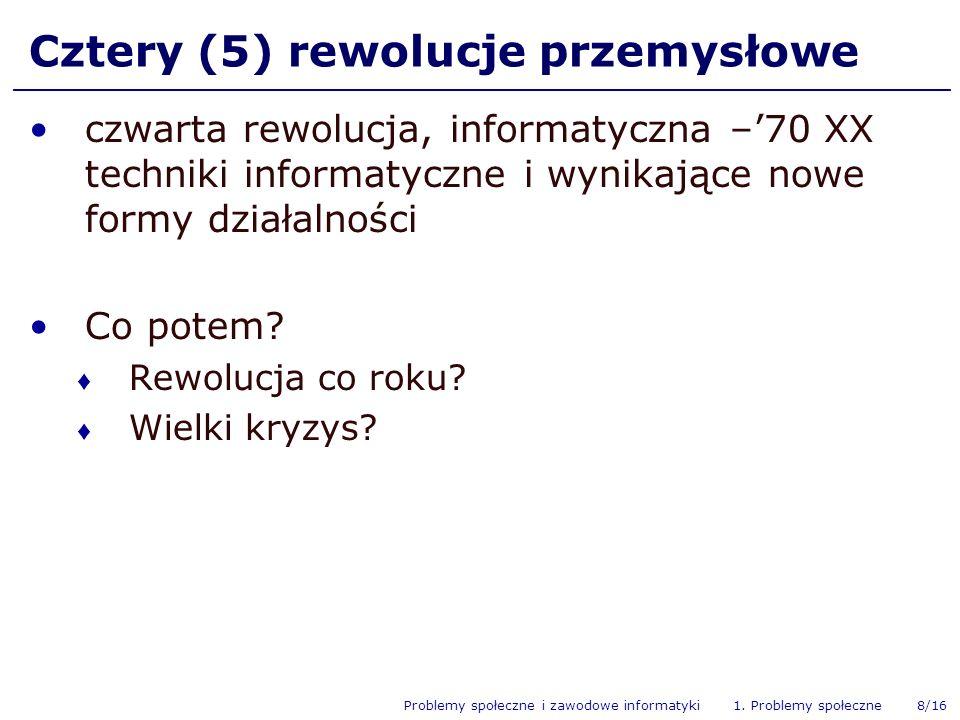 Cztery (5) rewolucje przemysłowe