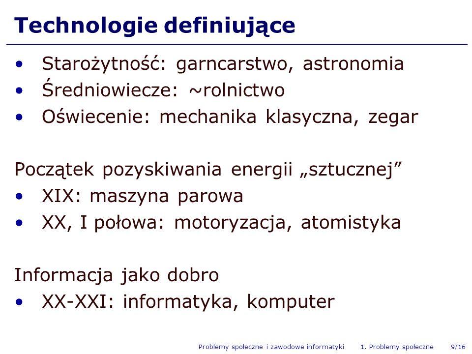 Technologie definiujące