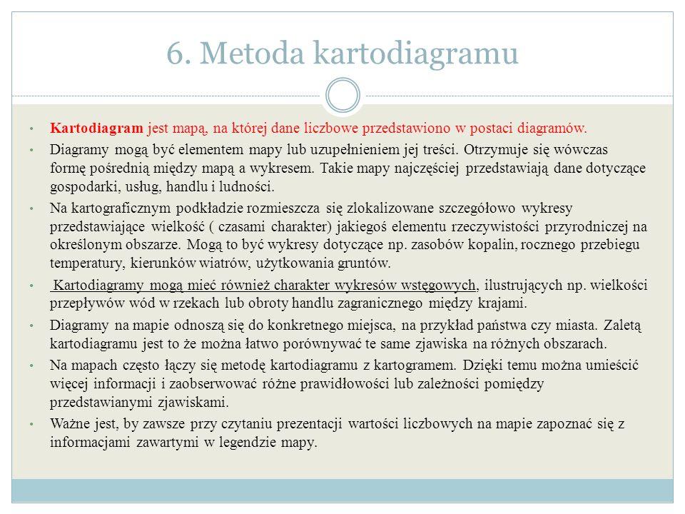6. Metoda kartodiagramu Kartodiagram jest mapą, na której dane liczbowe przedstawiono w postaci diagramów.