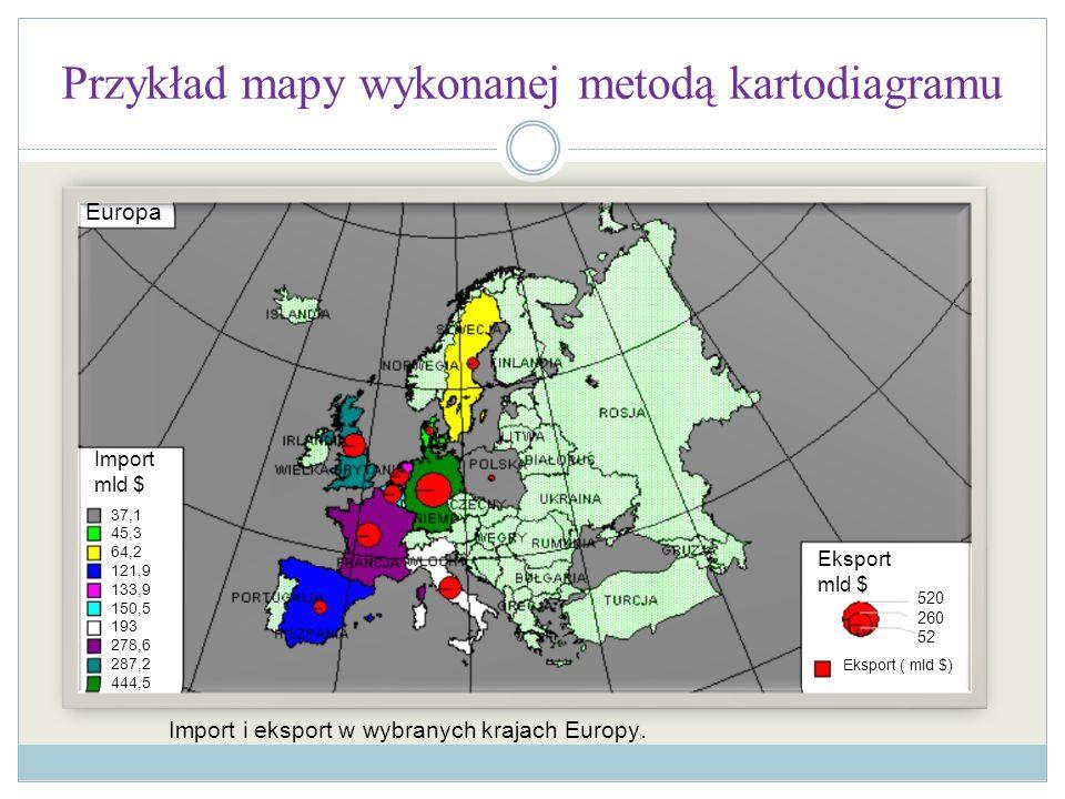 Przykład mapy wykonanej metodą kartodiagramu