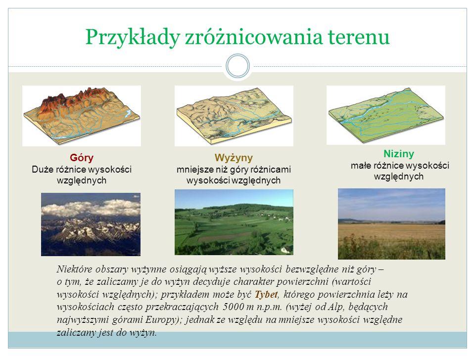 Przykłady zróżnicowania terenu