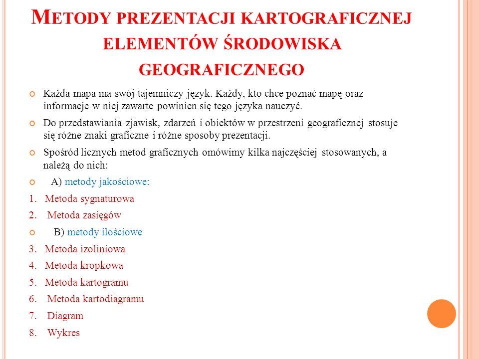 Metody prezentacji kartograficznej elementów środowiska geograficznego