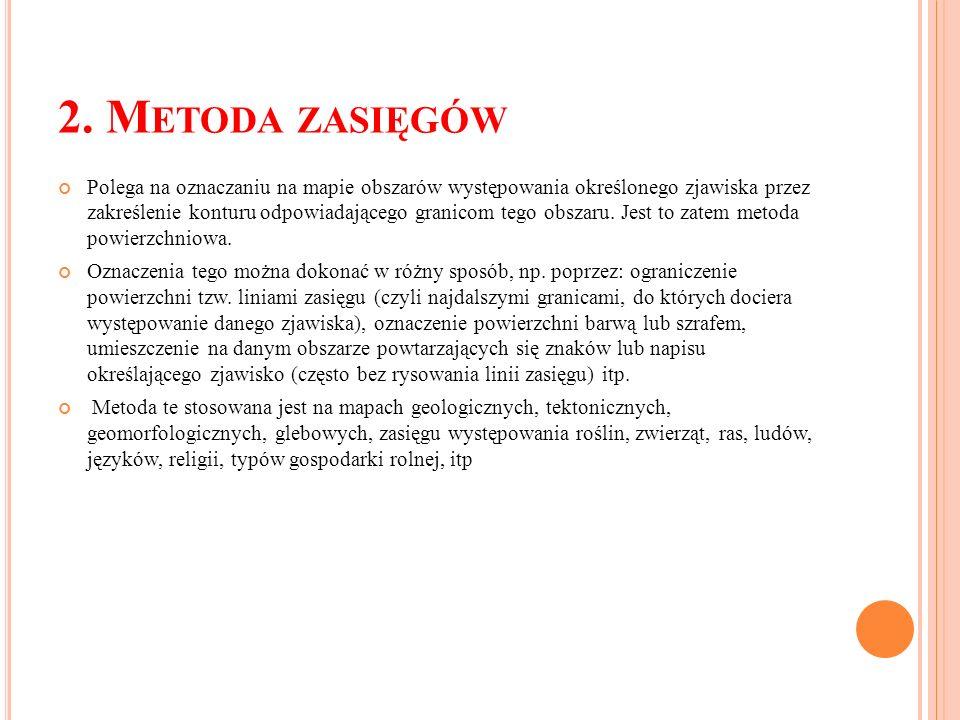 2. Metoda zasięgów