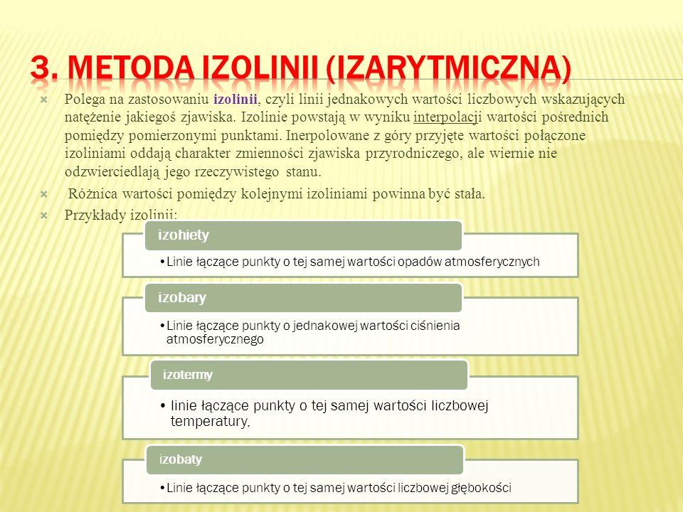 3. Metoda izolinii (izarytmiczna)