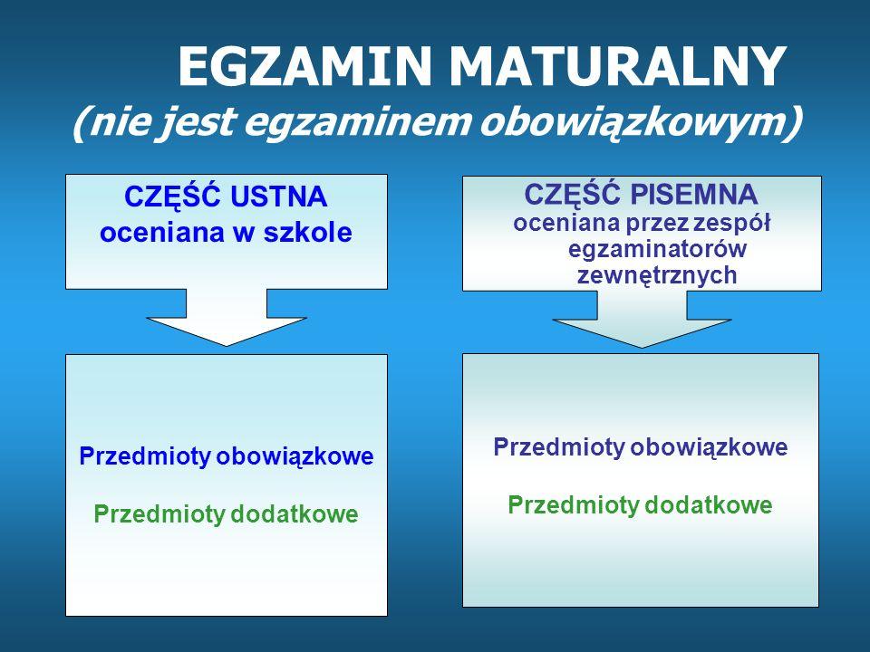 EGZAMIN MATURALNY (nie jest egzaminem obowiązkowym)