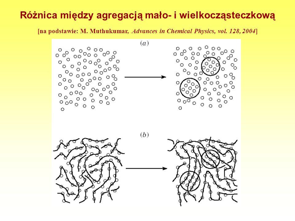Różnica między agregacją mało- i wielkocząsteczkową