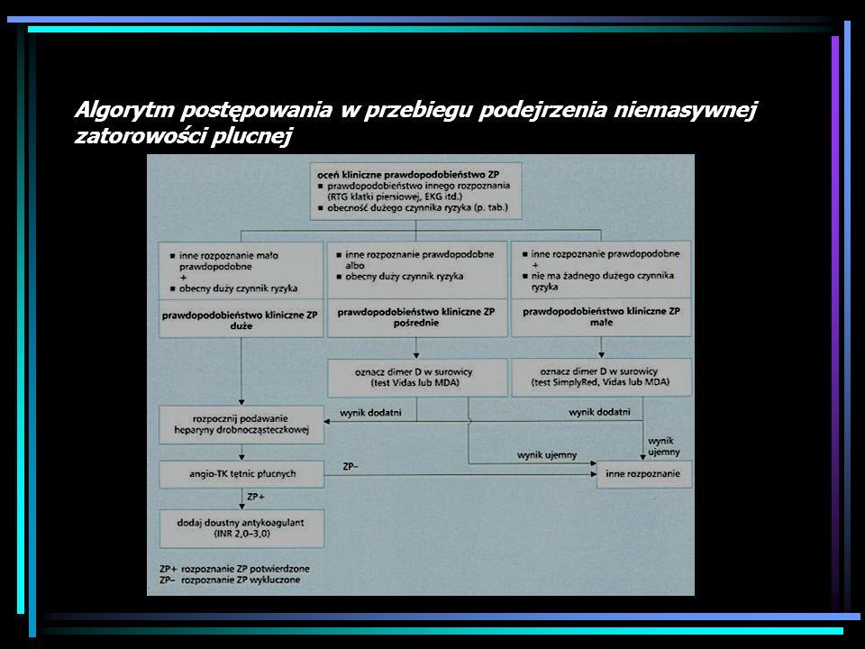 Algorytm postępowania w przebiegu podejrzenia niemasywnej zatorowości plucnej