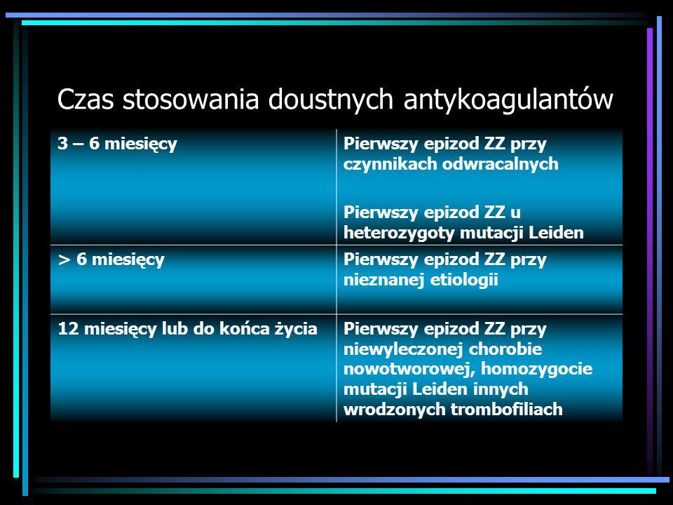 Czas stosowania doustnych antykoagulantów