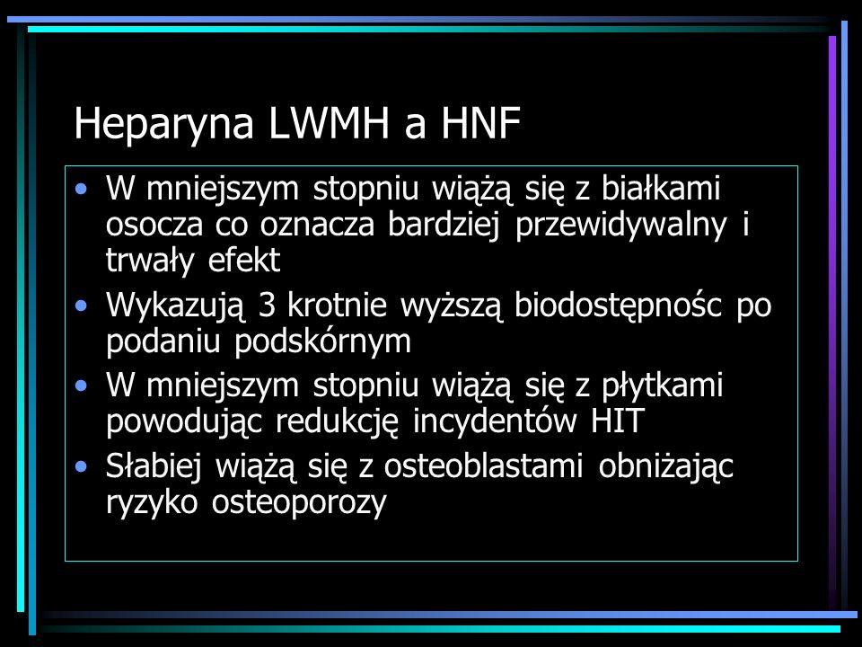 Heparyna LWMH a HNFW mniejszym stopniu wiążą się z białkami osocza co oznacza bardziej przewidywalny i trwały efekt.