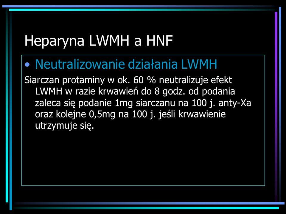 Heparyna LWMH a HNF Neutralizowanie działania LWMH