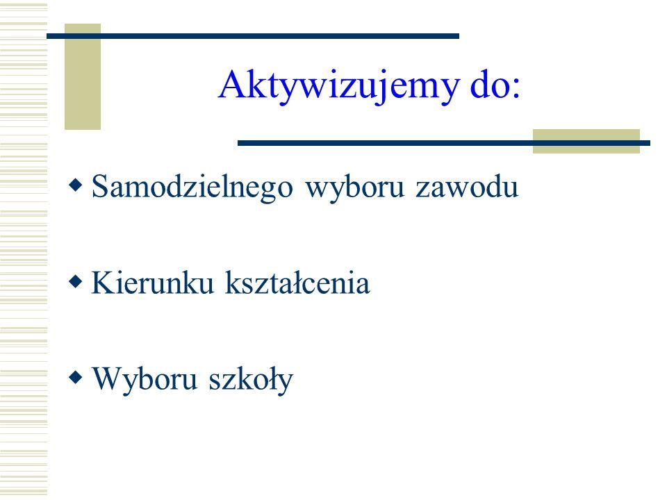 Aktywizujemy do: Samodzielnego wyboru zawodu Kierunku kształcenia