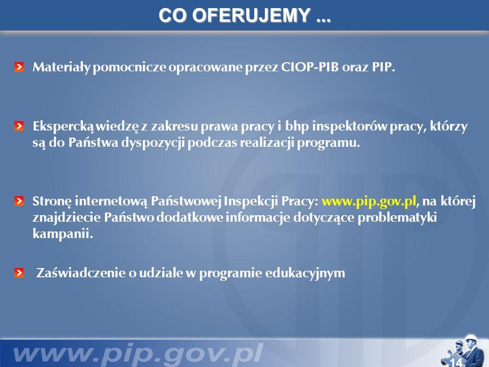 CO OFERUJEMY ... Materiały pomocnicze opracowane przez CIOP-PIB oraz PIP.