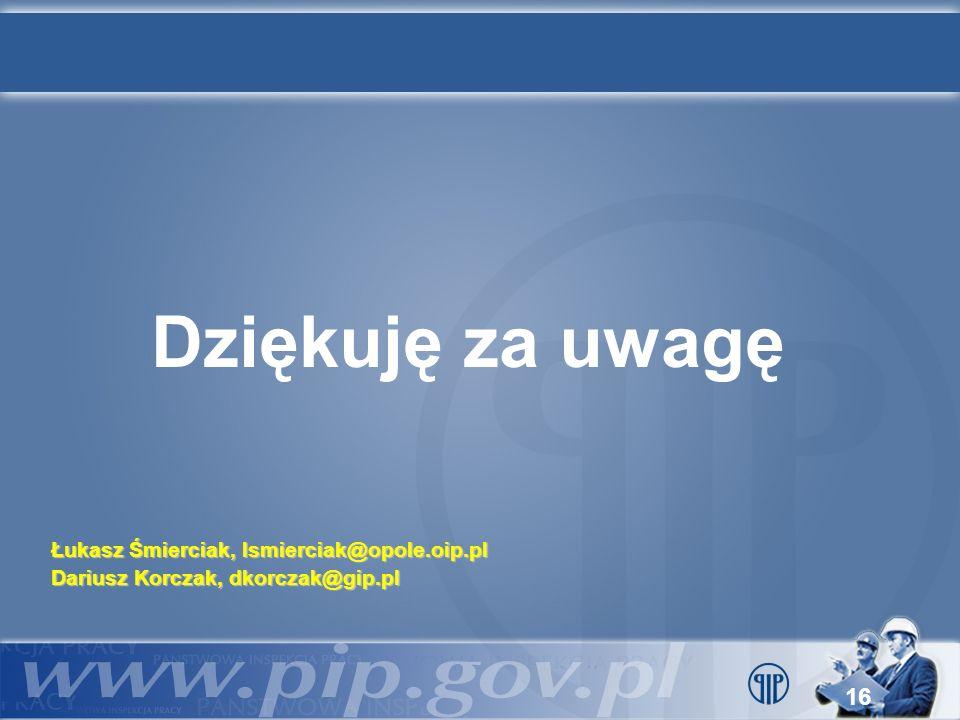 Dziękuję za uwagę Łukasz Śmierciak, lsmierciak@opole.oip.pl