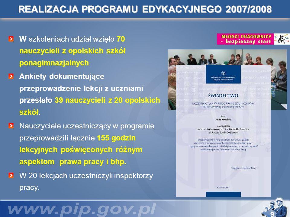 REALIZACJA PROGRAMU EDYKACYJNEGO 2007/2008