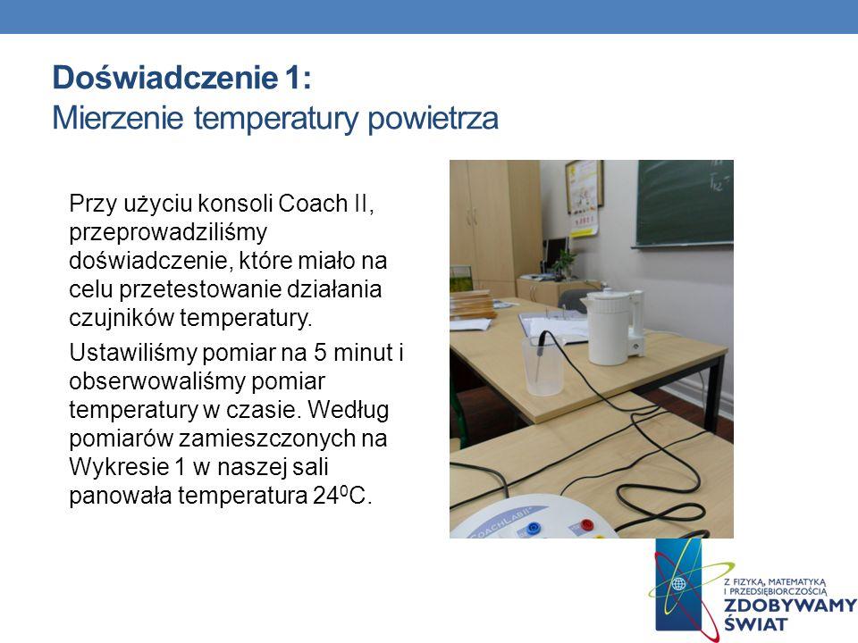 Doświadczenie 1: Mierzenie temperatury powietrza