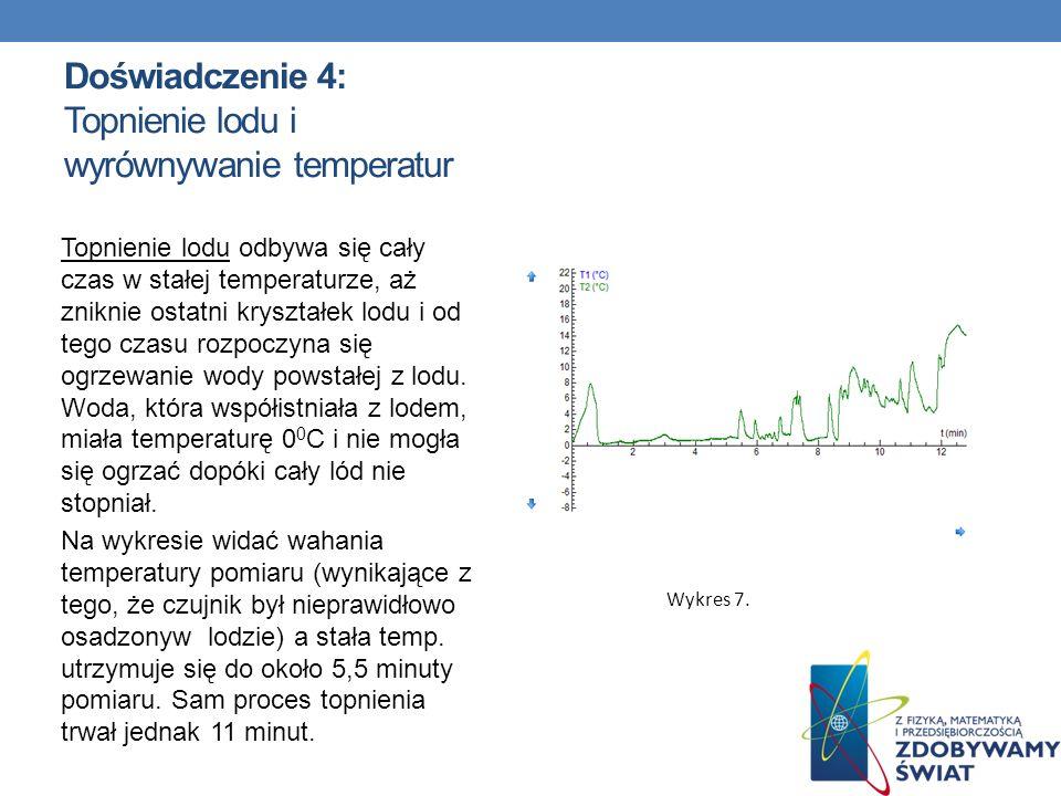 Doświadczenie 4: Topnienie lodu i wyrównywanie temperatur